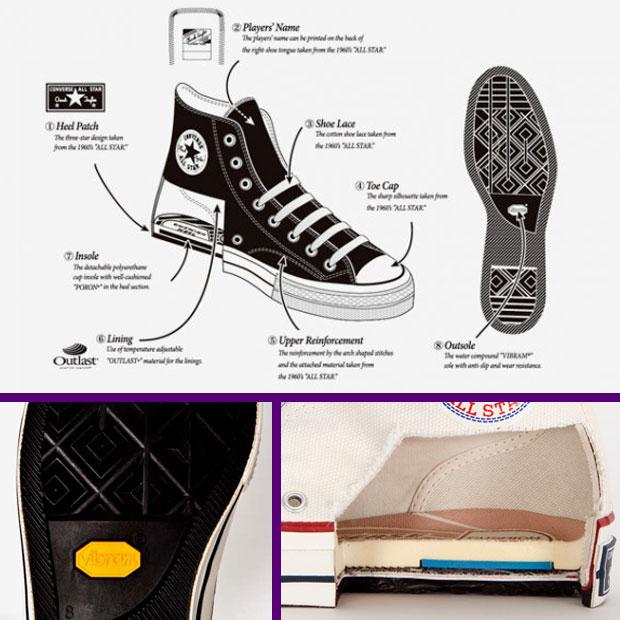 A japán Converse Addict kollekció - sneakerbox.hu blog   shop 8b53cffd84