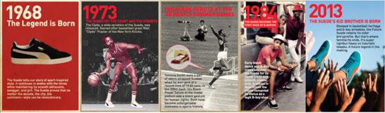 Puma Suede történelem