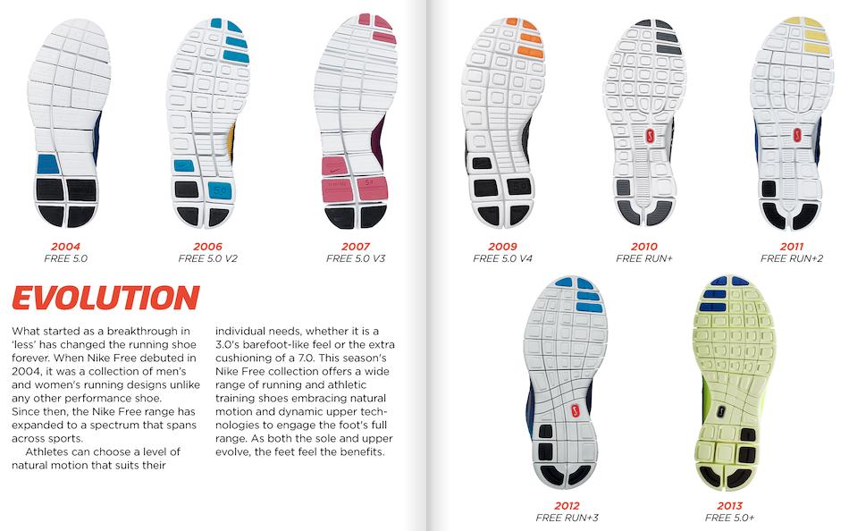 A Nike Free Evolúció - nagy átalakulás a talp szerkezetében