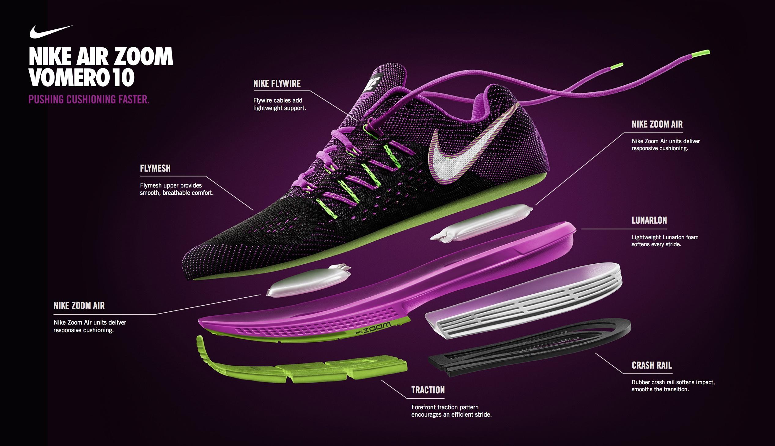 A Nike Air Zoom Vomero 10  felépítése