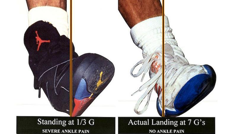 adidas_feetyouwear_biomechanics (2)