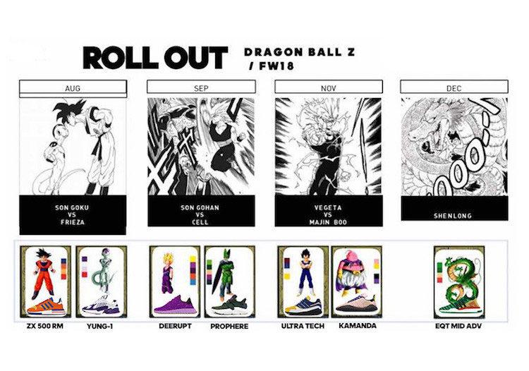 adidas Dragon Ball Z kollekció