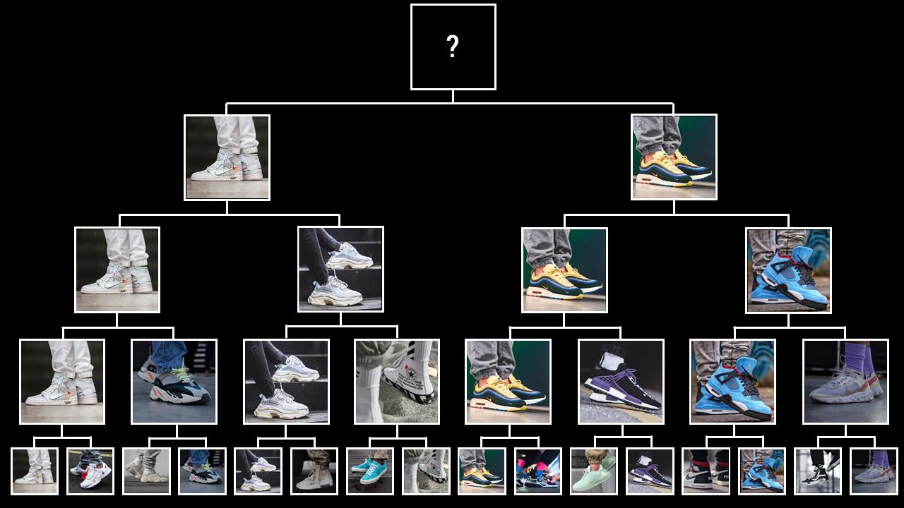 A 2018-as Sneaker Bajnokság állása a döntősökkel!